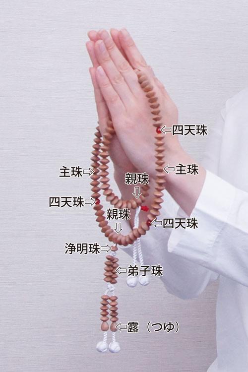 山田念珠堂 修験の数珠の部分名称