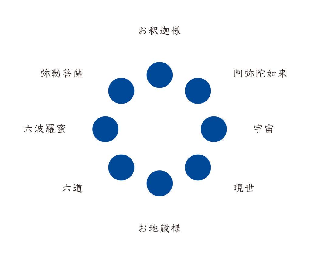 山田念珠堂_社章